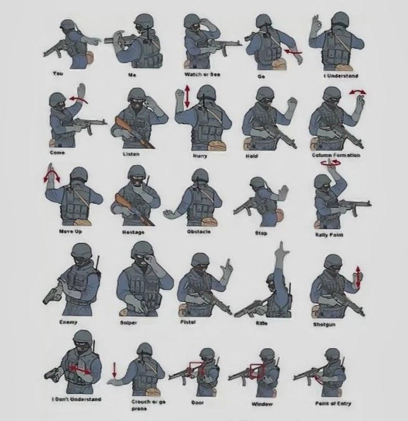 Tactical Hand Signals, Standardized Army Hand Signals as Urban Survival Skills /// Vinjatek
